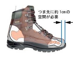 登山用具の選び方 登山靴のサイズ合わせ 山の店・バック